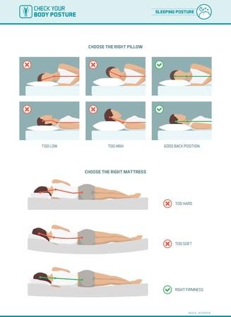 how to treat lumbar back pain