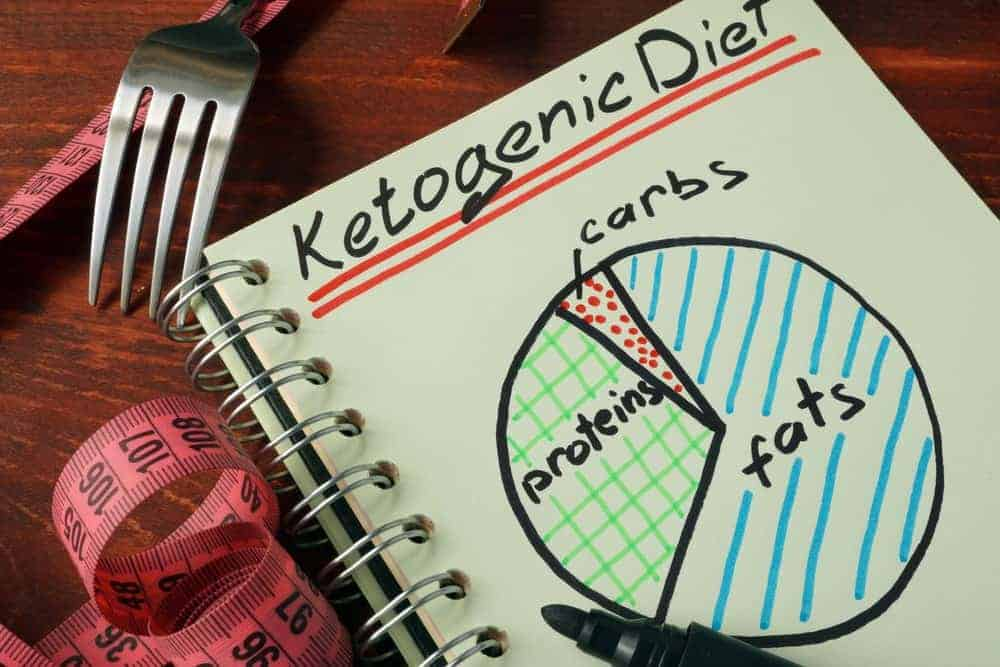 tips for exercising in ketosis